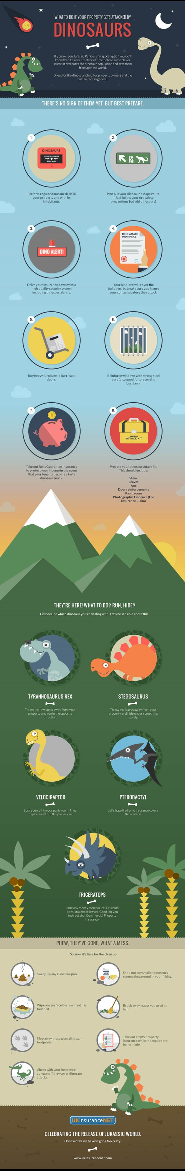 Dinosaur Attack Insurance Infographic